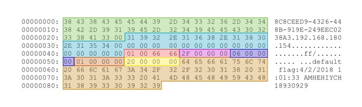 ciber-espionaje-malware
